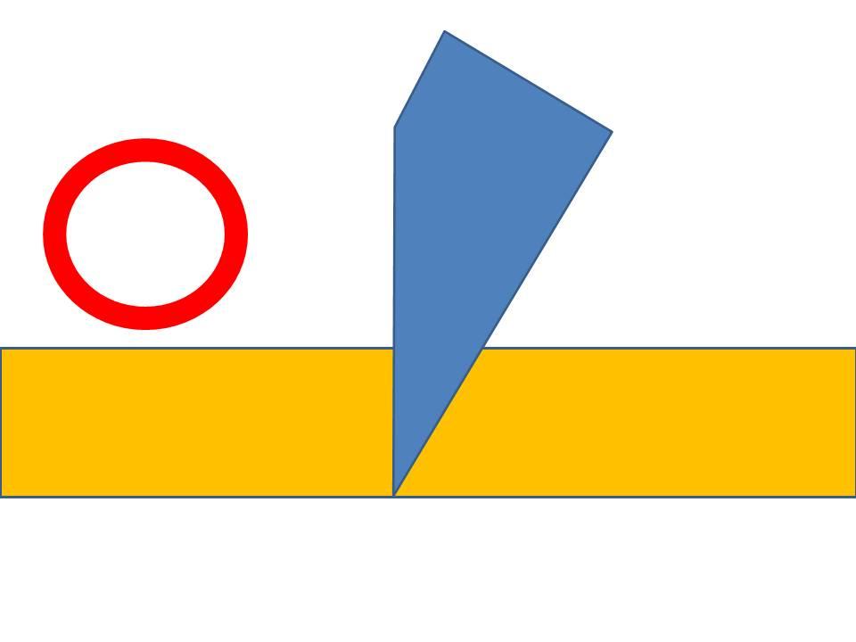 刃先の角度